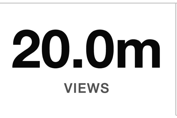 SaaStr Crosses 20 Million Views on Quora